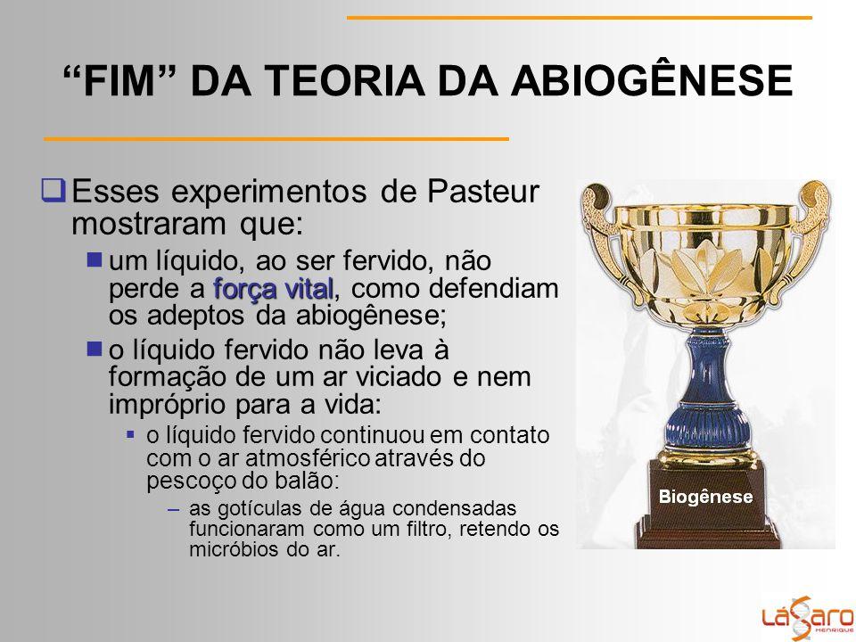 FIM DA TEORIA DA ABIOGÊNESE