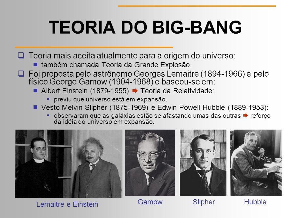 TEORIA DO BIG-BANG Teoria mais aceita atualmente para a origem do universo: também chamada Teoria da Grande Explosão.