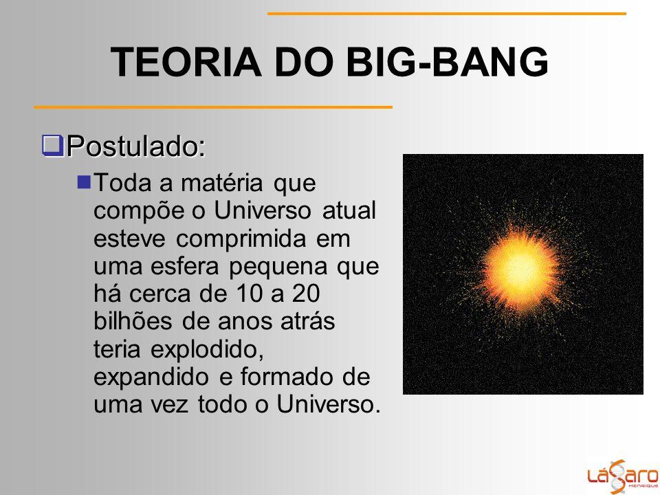 TEORIA DO BIG-BANG Postulado: