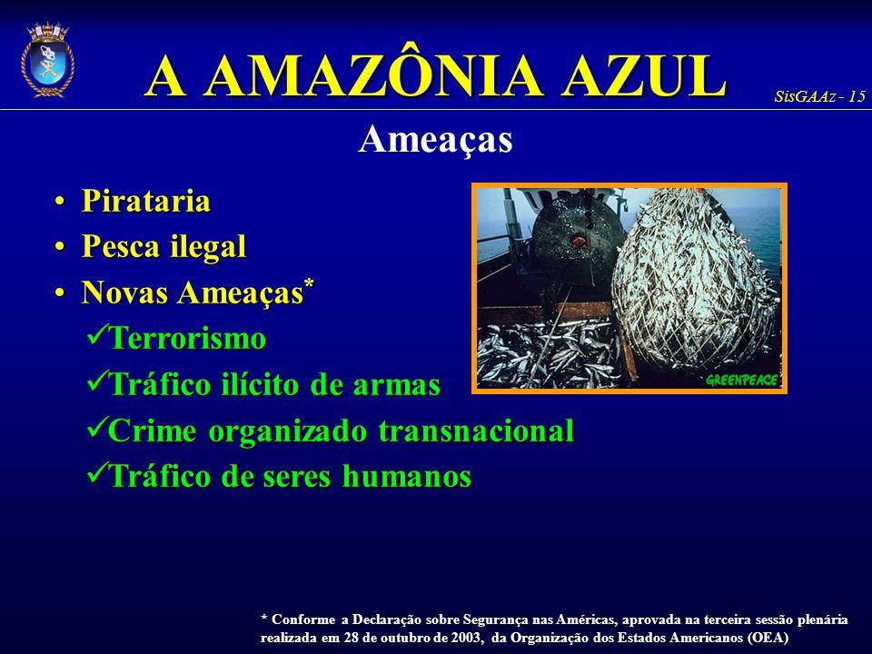 A AMAZÔNIA AZUL Ameaças Pirataria Pesca ilegal Novas Ameaças*