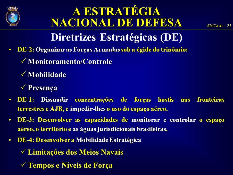A ESTRATÉGIA NACIONAL DE DEFESA Diretrizes Estratégicas (DE)