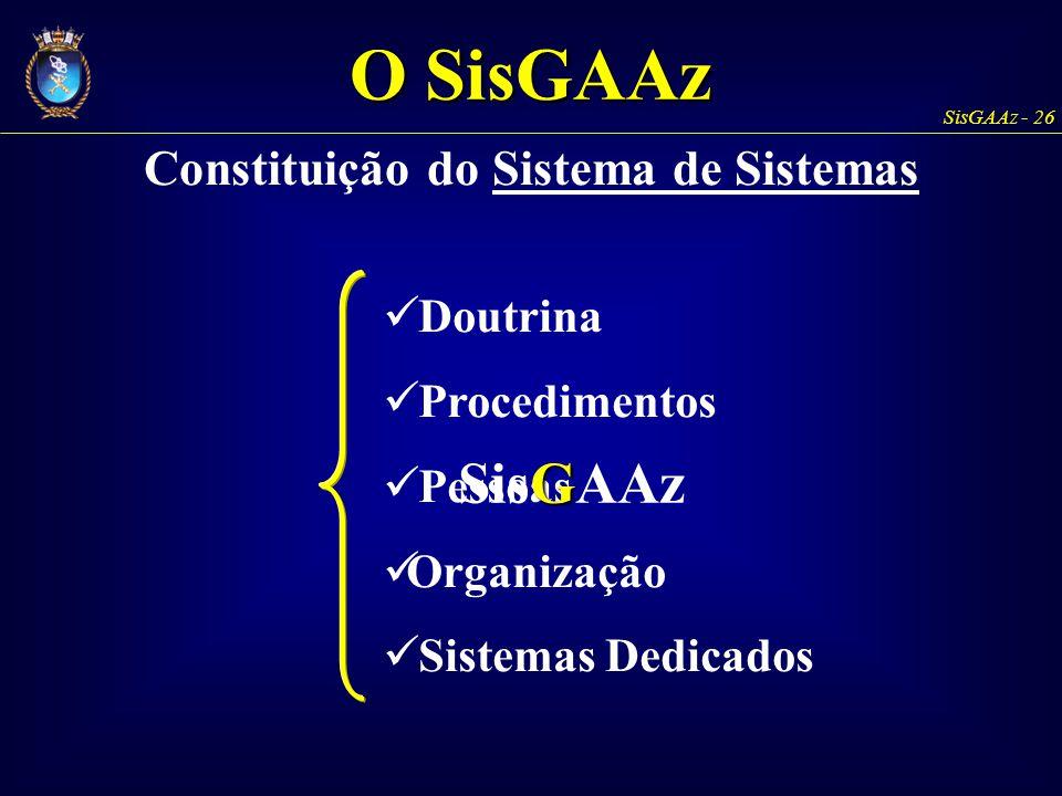 Constituição do Sistema de Sistemas