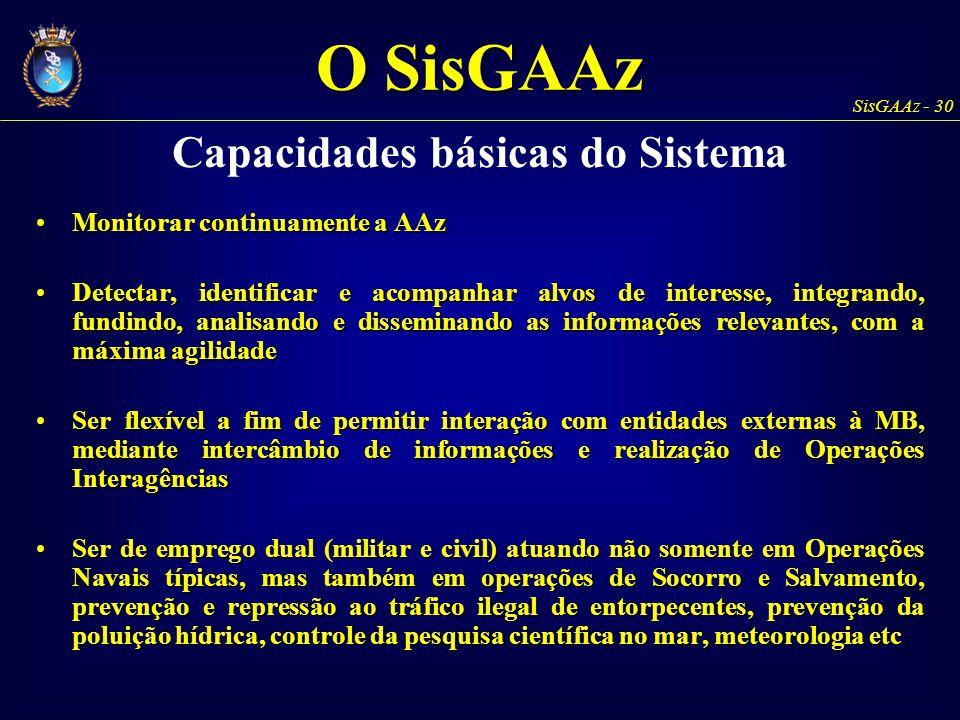 Capacidades básicas do Sistema