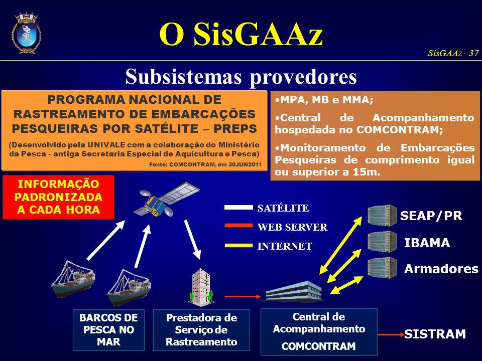 O SisGAAz Subsistemas provedores