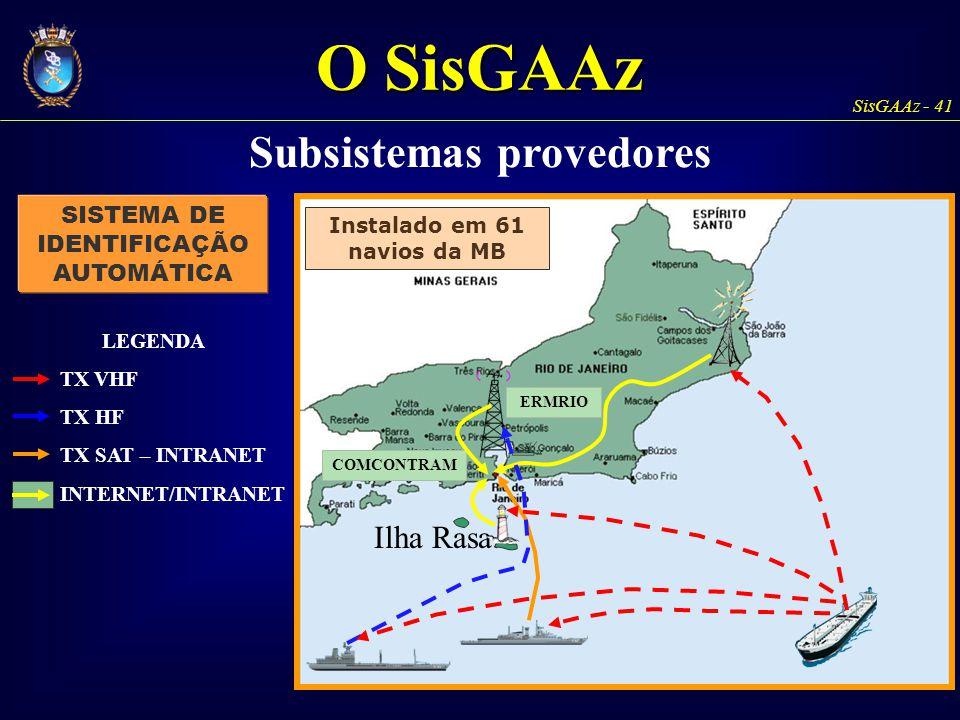 O SisGAAz Subsistemas provedores Ilha Rasa
