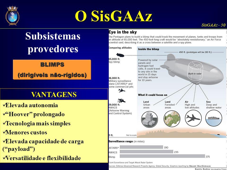 Subsistemas provedores (dirigíveis não-rígidos)