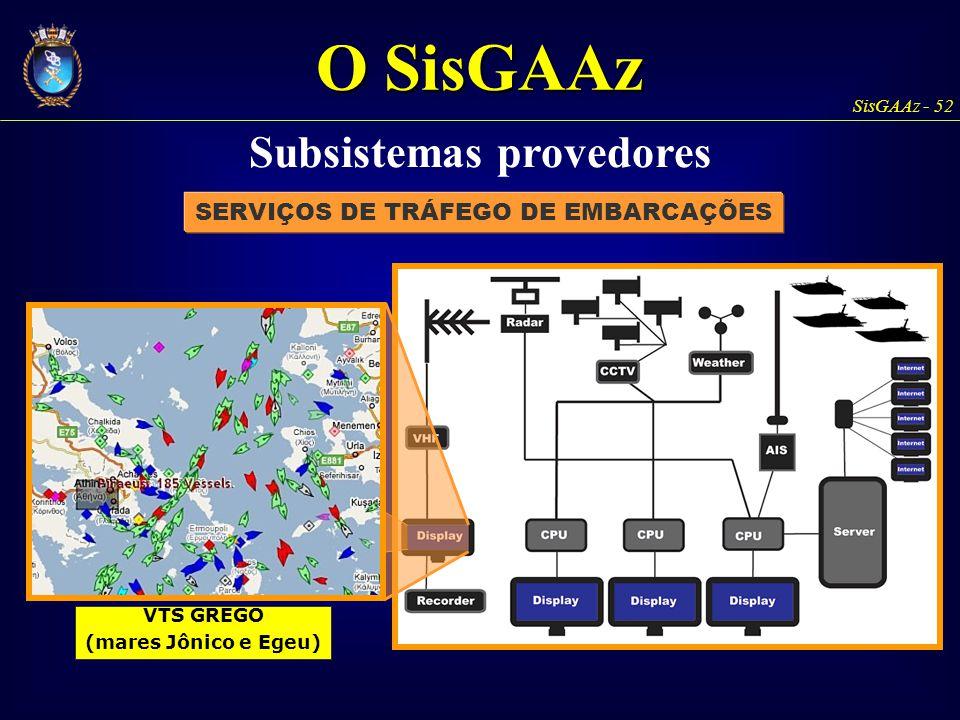 Subsistemas provedores SERVIÇOS DE TRÁFEGO DE EMBARCAÇÕES