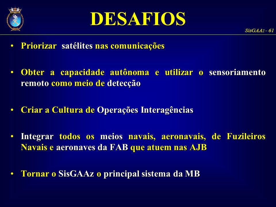 DESAFIOS Priorizar satélites nas comunicações