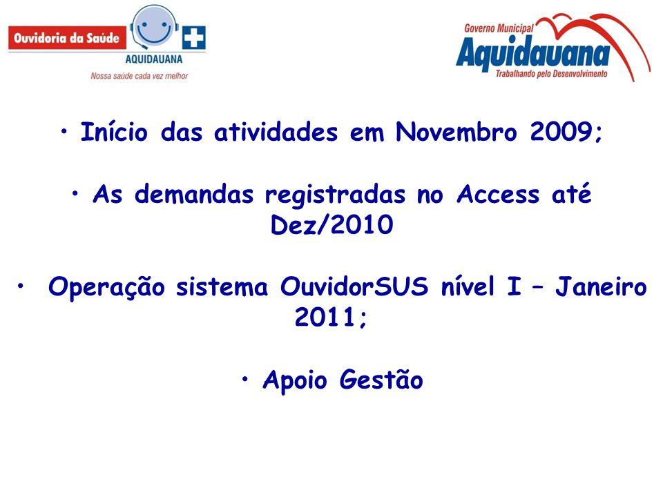 Início das atividades em Novembro 2009;