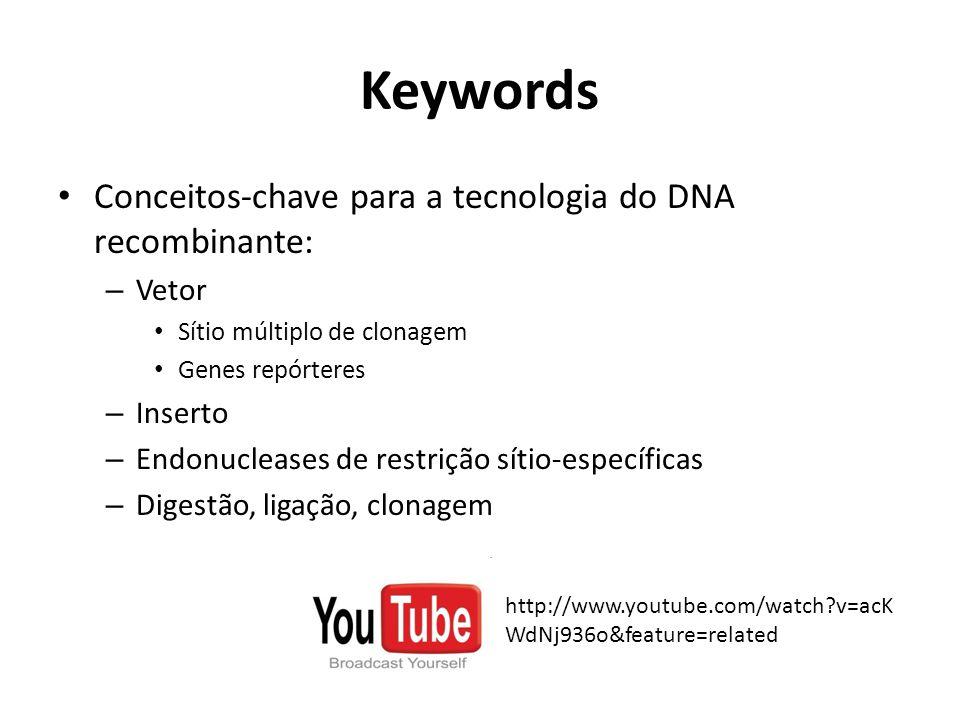 Keywords Conceitos-chave para a tecnologia do DNA recombinante: Vetor