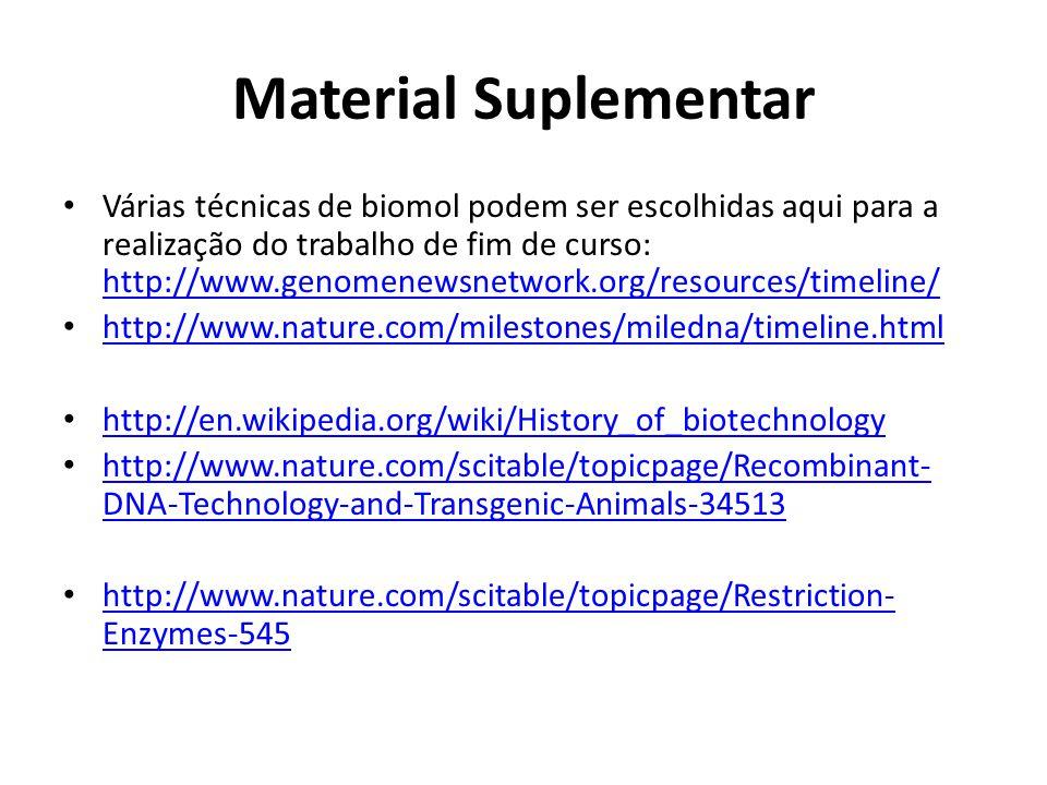 Material Suplementar