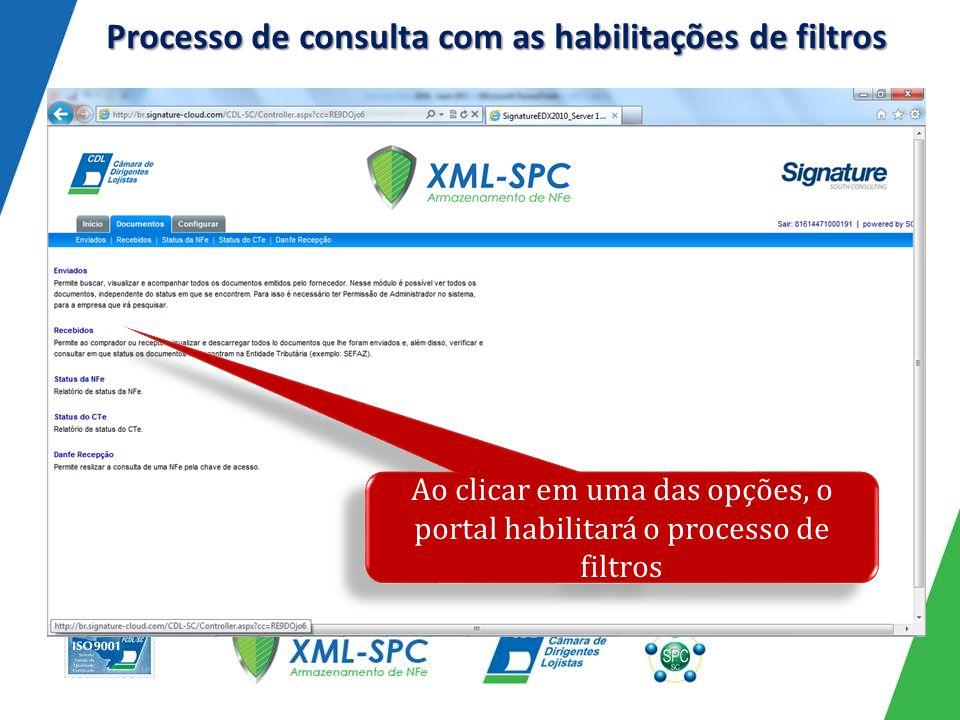 Processo de consulta com as habilitações de filtros
