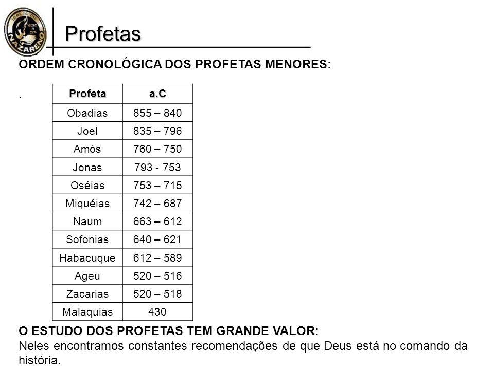Profetas ORDEM CRONOLÓGICA DOS PROFETAS MENORES: .