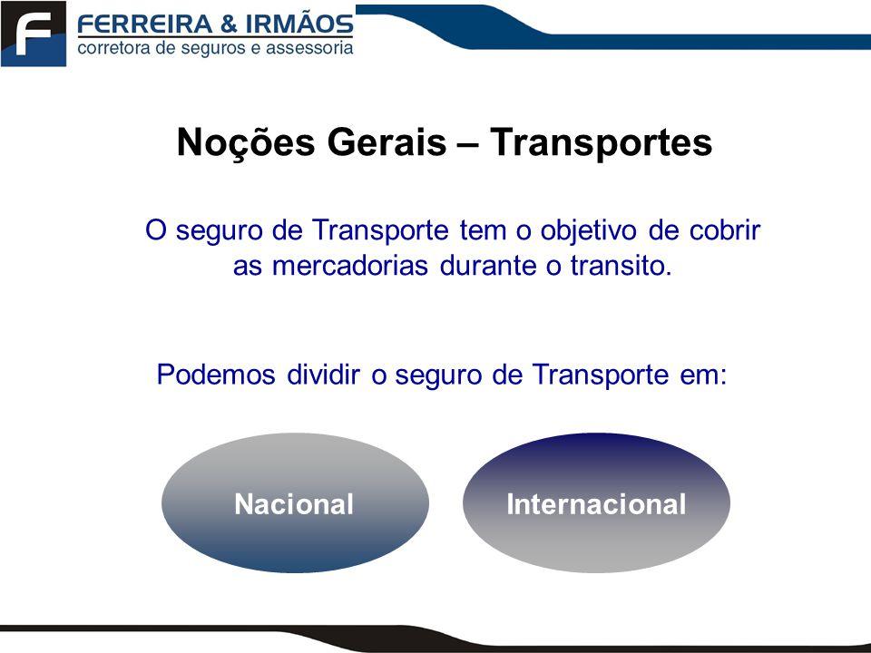 Noções Gerais – Transportes