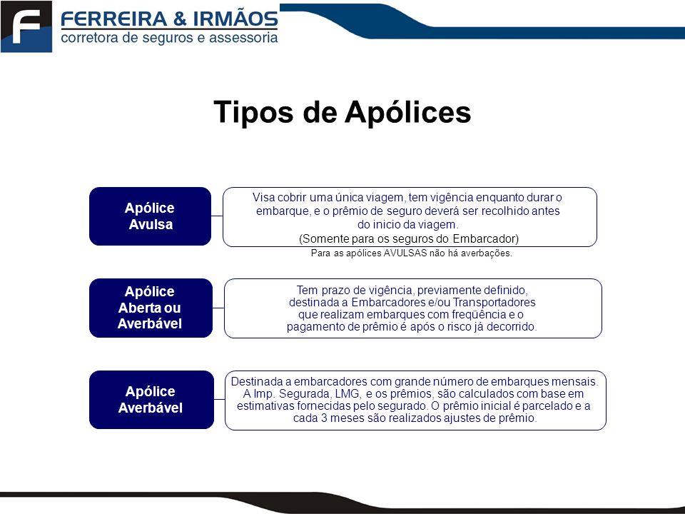 Tipos de Apólices Apólice Avulsa Apólice Aberta ou Averbável Apólice
