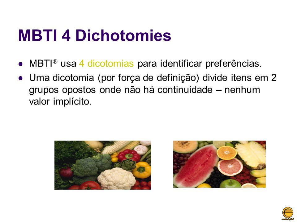 MBTI 4 Dichotomies MBTI usa 4 dicotomias para identificar preferências.