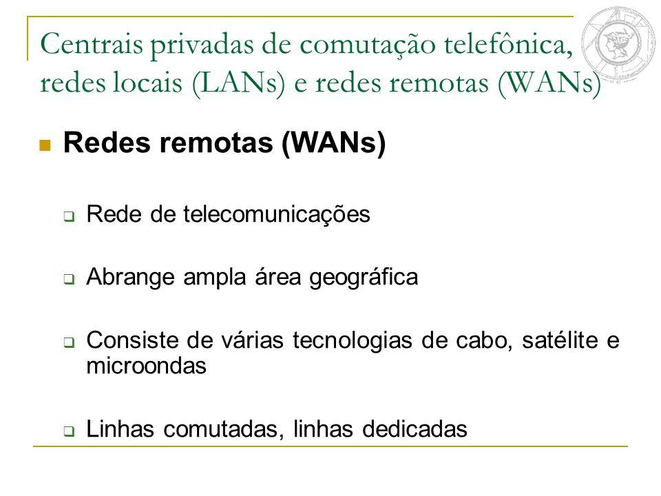 Centrais privadas de comutação telefônica, redes locais (LANs) e redes remotas (WANs)
