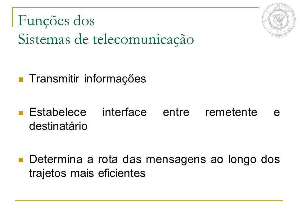 Funções dos Sistemas de telecomunicação