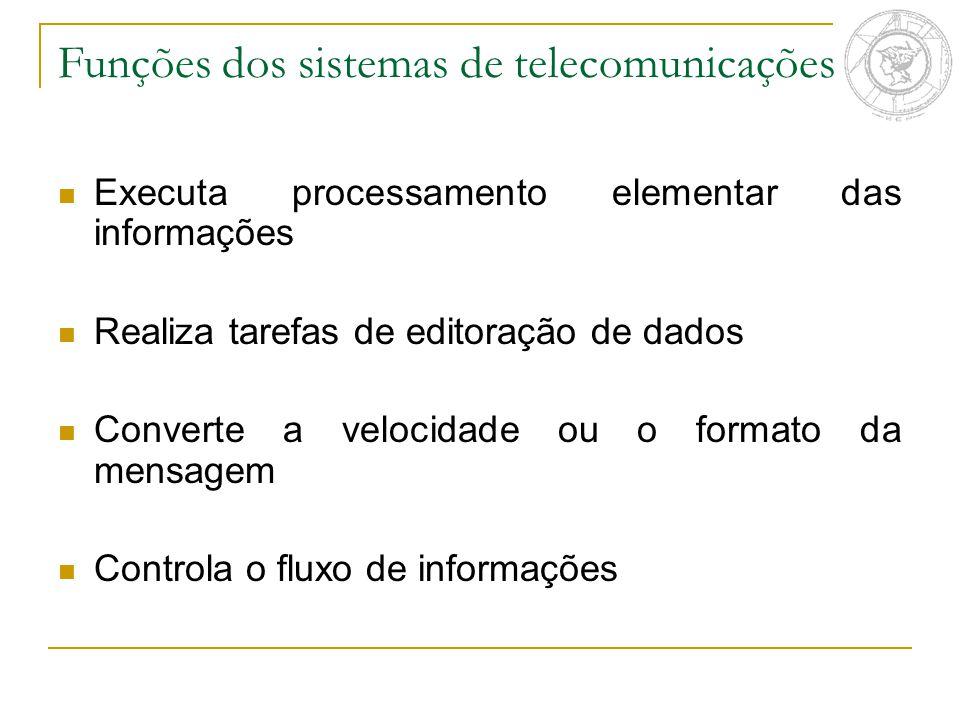 Funções dos sistemas de telecomunicações