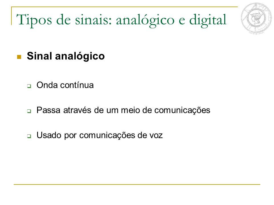 Tipos de sinais: analógico e digital