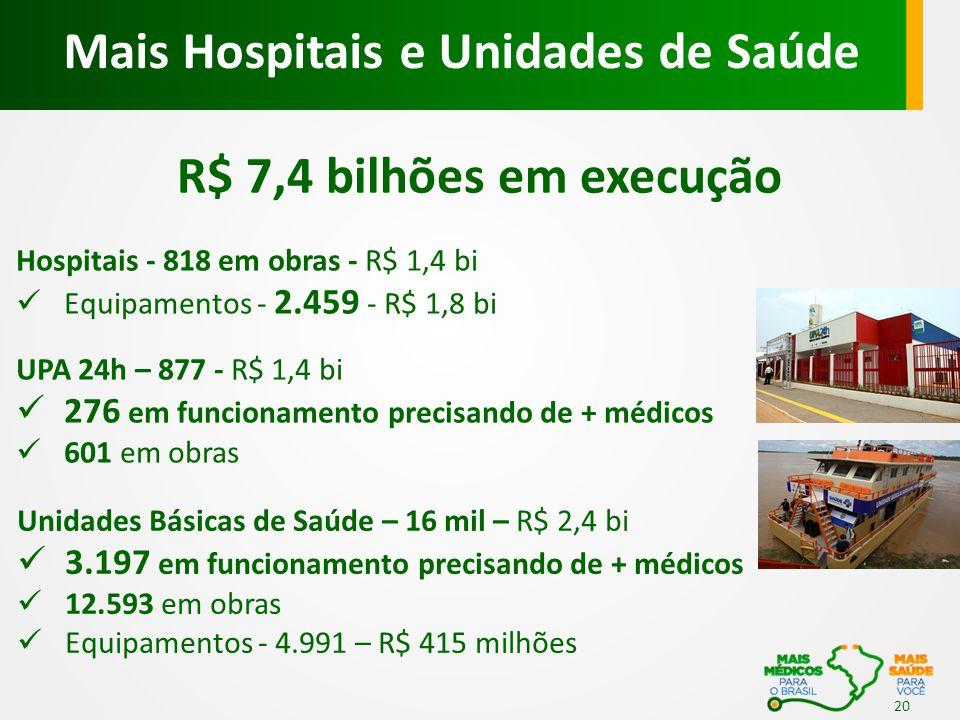 Mais Hospitais e Unidades de Saúde