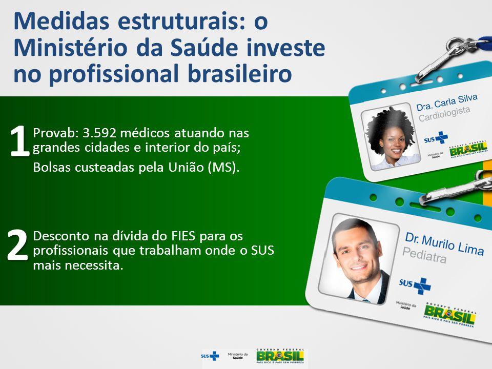 Medidas estruturais: o Ministério da Saúde investe no profissional brasileiro