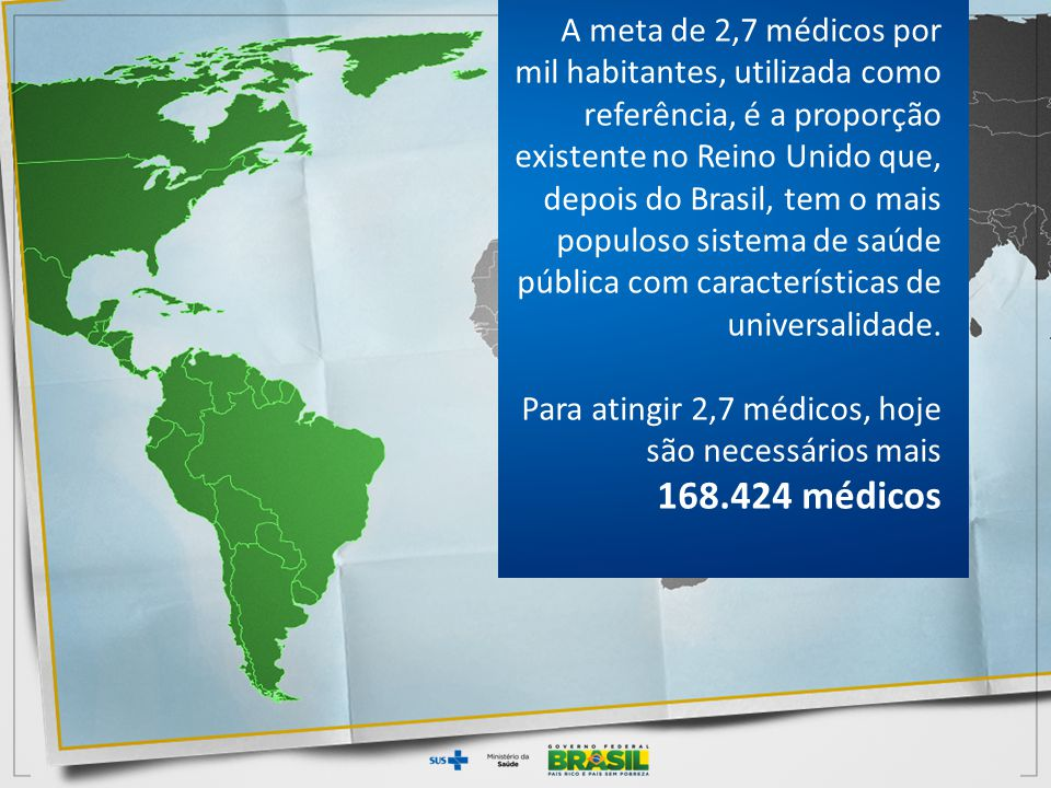 Para atingir 2,7 médicos, hoje são necessários mais 168.424 médicos