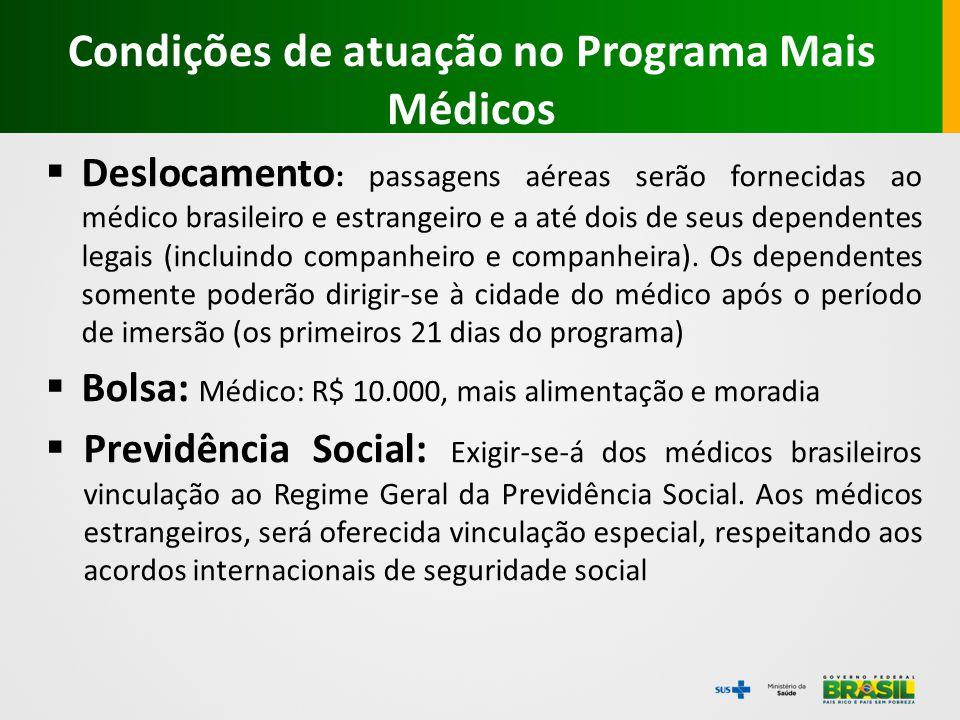Condições de atuação no Programa Mais Médicos