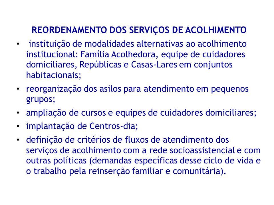 REORDENAMENTO DOS SERVIÇOS DE ACOLHIMENTO
