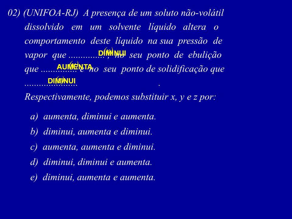 02) (UNIFOA-RJ) A presença de um soluto não-volátil