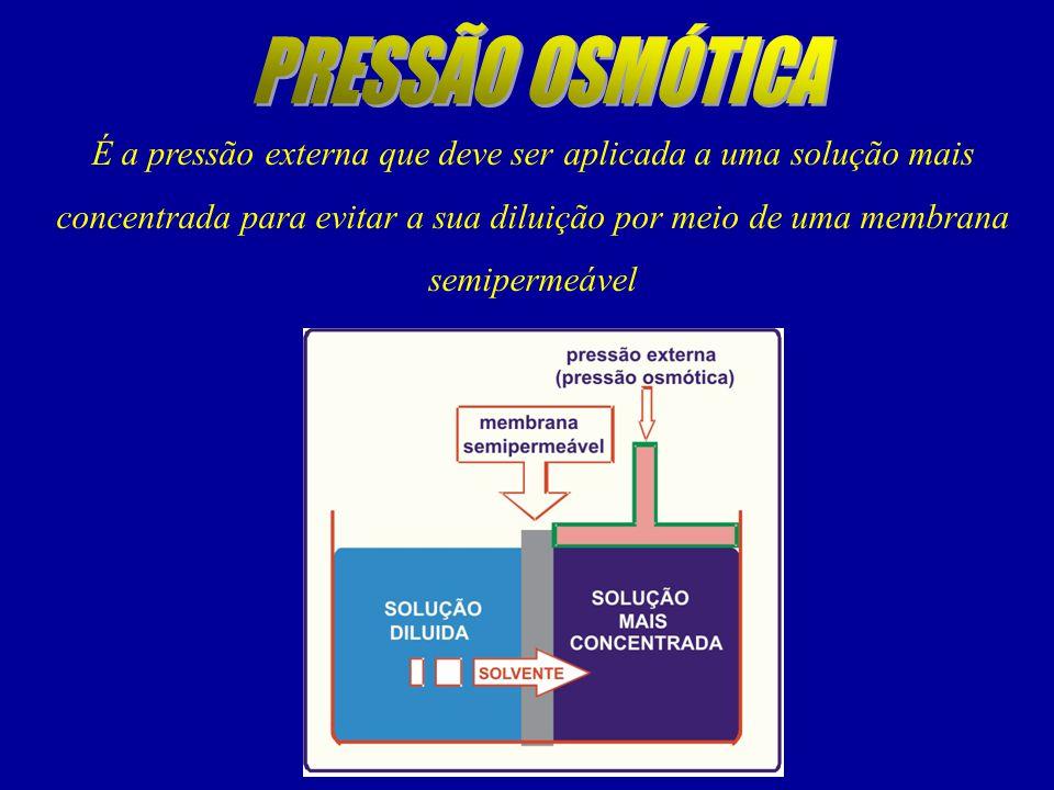 PRESSÃO OSMÓTICA