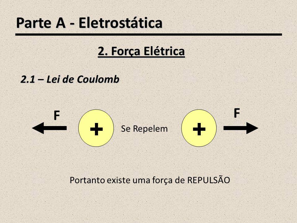 + + Parte A - Eletrostática F F 2. Força Elétrica 2.1 – Lei de Coulomb