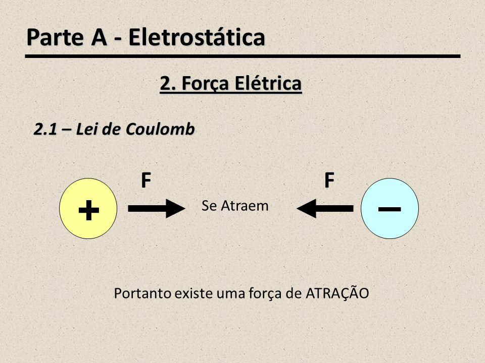 – + Parte A - Eletrostática F F 2. Força Elétrica 2.1 – Lei de Coulomb