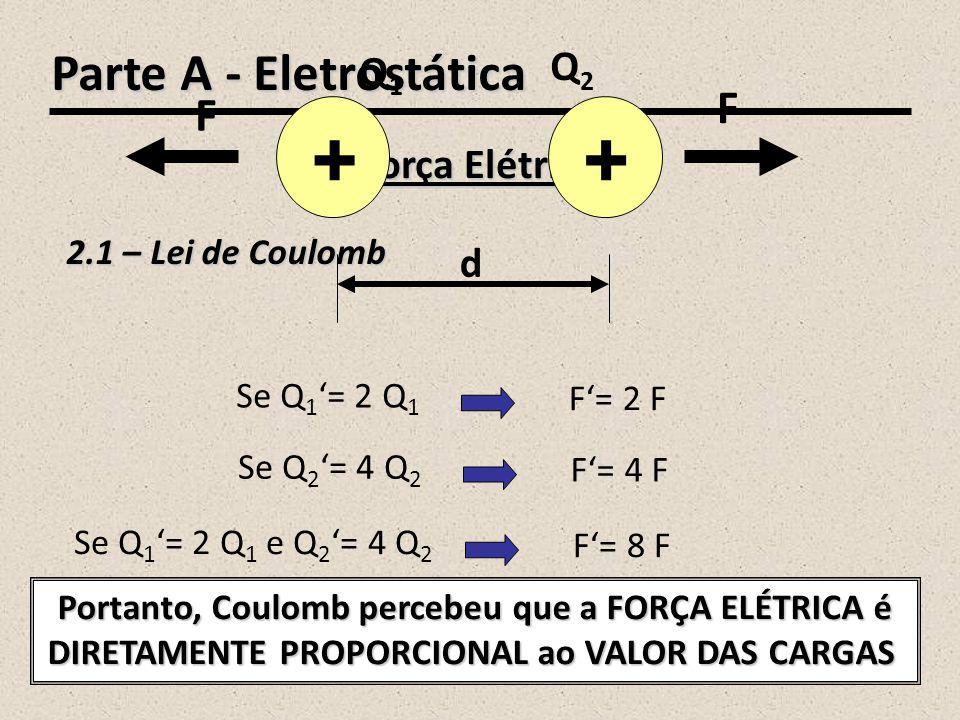 + + Parte A - Eletrostática F F Q2 Q1 2. Força Elétrica d