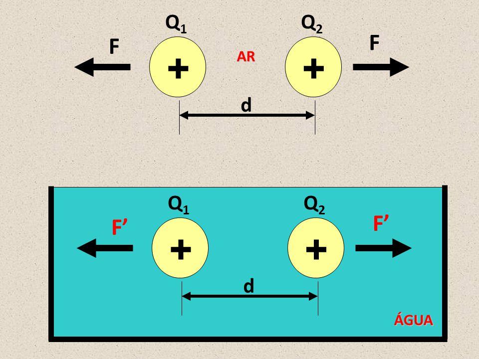 Q1 Q2 F F + AR + d Q1 Q2 F' F' + + d ÁGUA