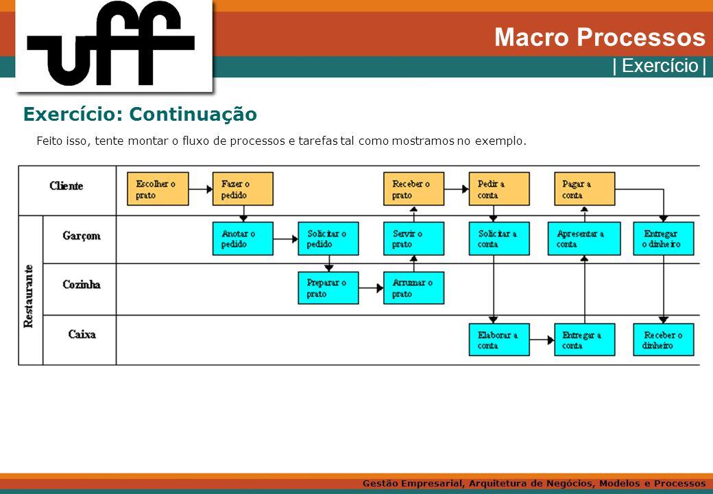 Macro Processos | Exercício | Exercício: Continuação