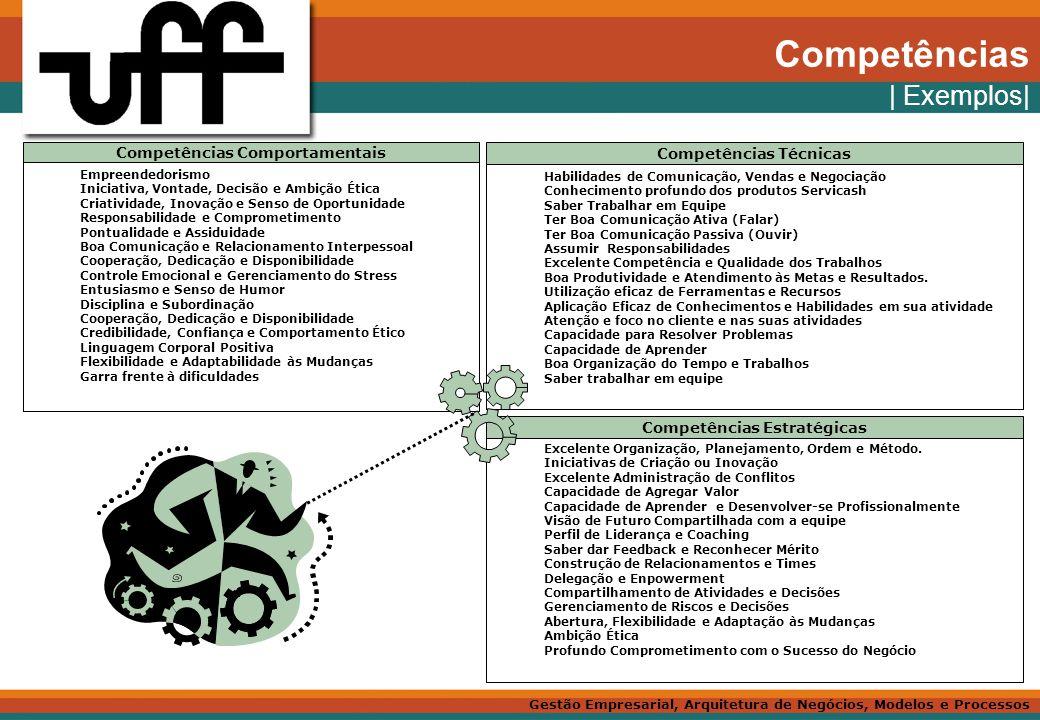 Competências | Exemplos| Competências Comportamentais