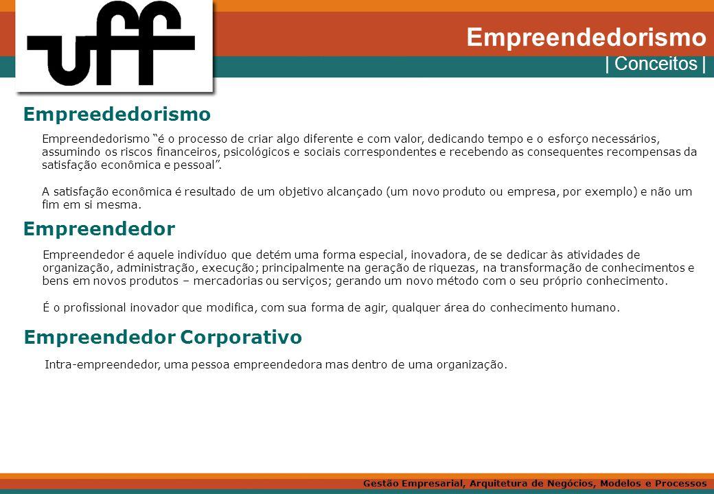 Empreendedorismo | Conceitos | Empreededorismo Empreendedor
