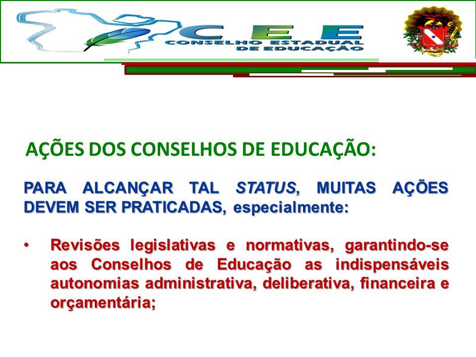 AÇÕES DOS CONSELHOS DE EDUCAÇÃO: