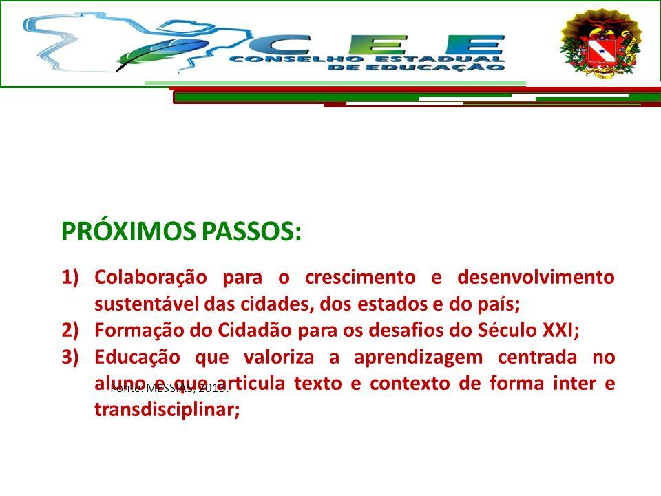 PRÓXIMOS PASSOS: Colaboração para o crescimento e desenvolvimento sustentável das cidades, dos estados e do país;