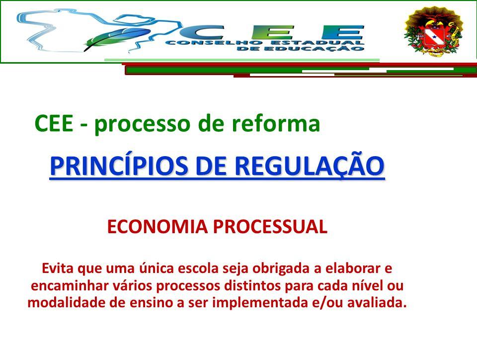 CEE - processo de reforma PRINCÍPIOS DE REGULAÇÃO