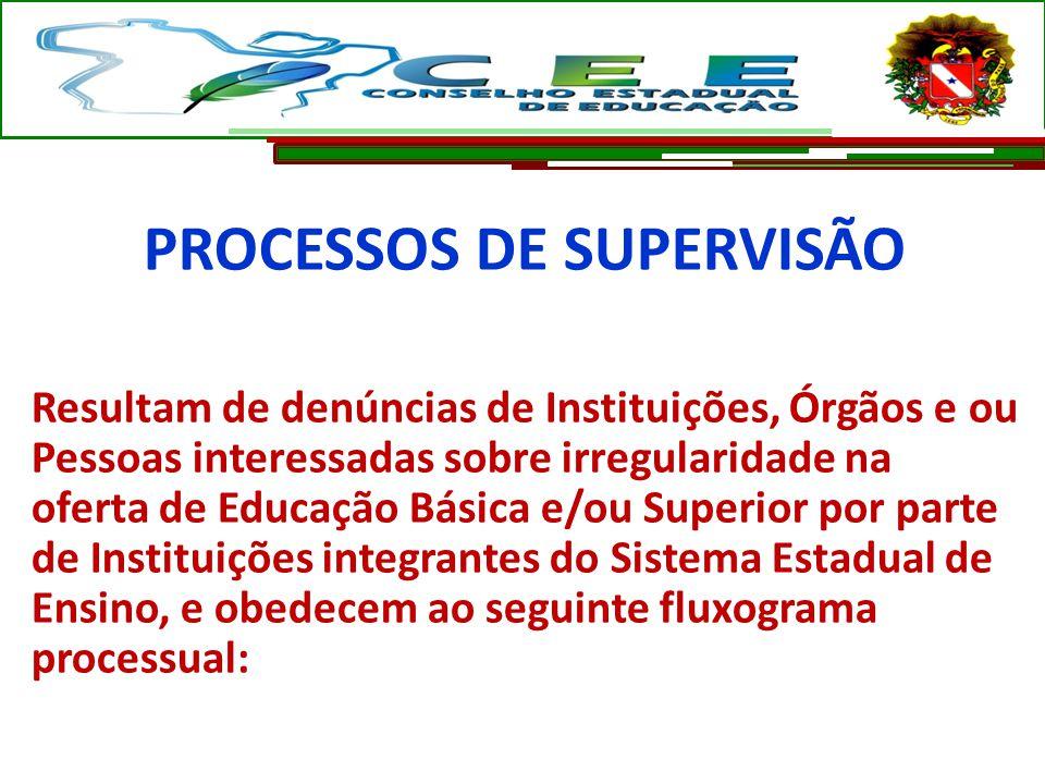 PROCESSOS DE SUPERVISÃO