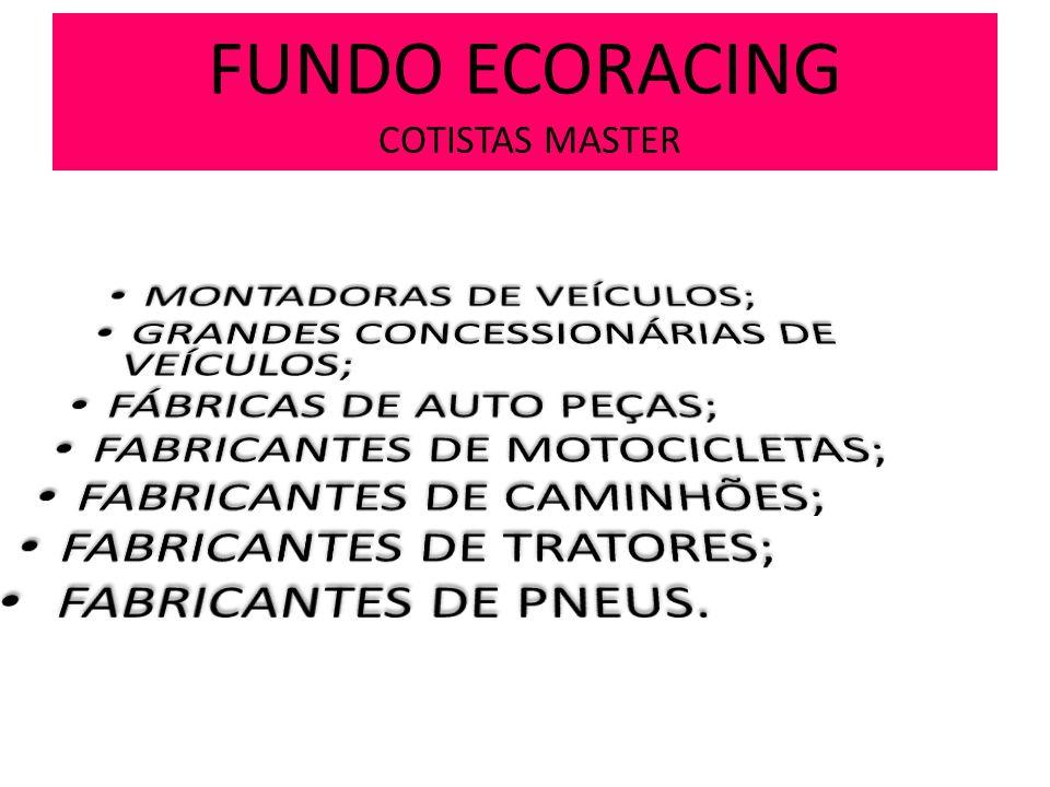 FUNDO ECORACING COTISTAS MASTER