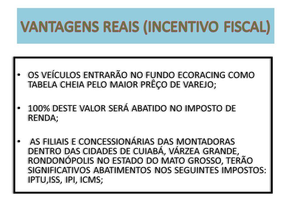 VANTAGENS REAIS (INCENTIVO FISCAL)