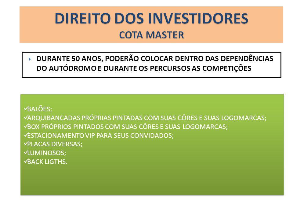 DIREITO DOS INVESTIDORES COTA MASTER