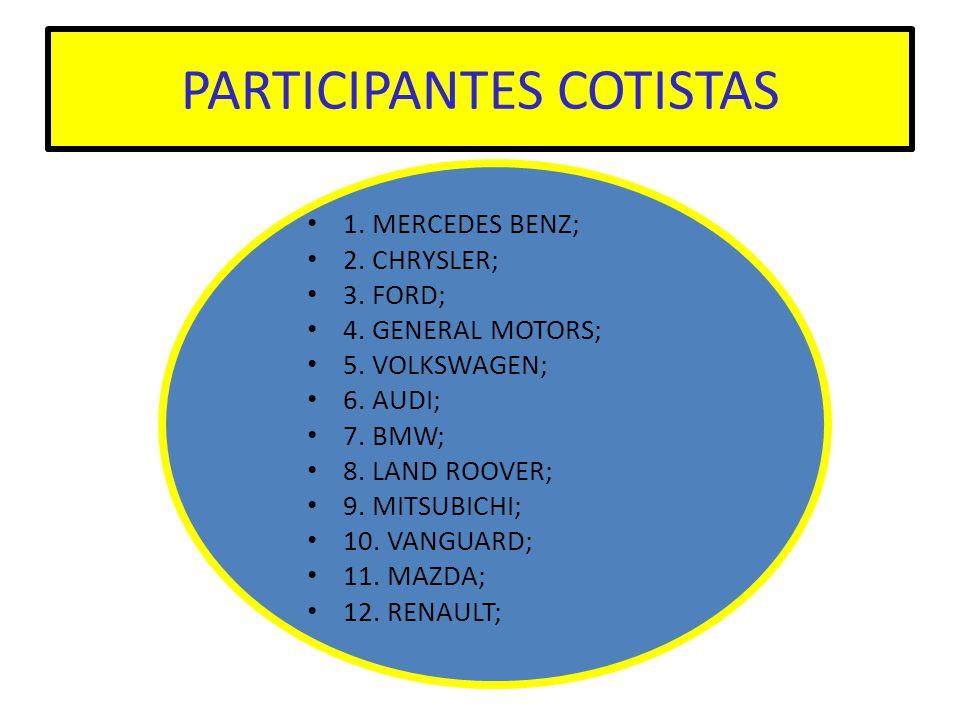PARTICIPANTES COTISTAS
