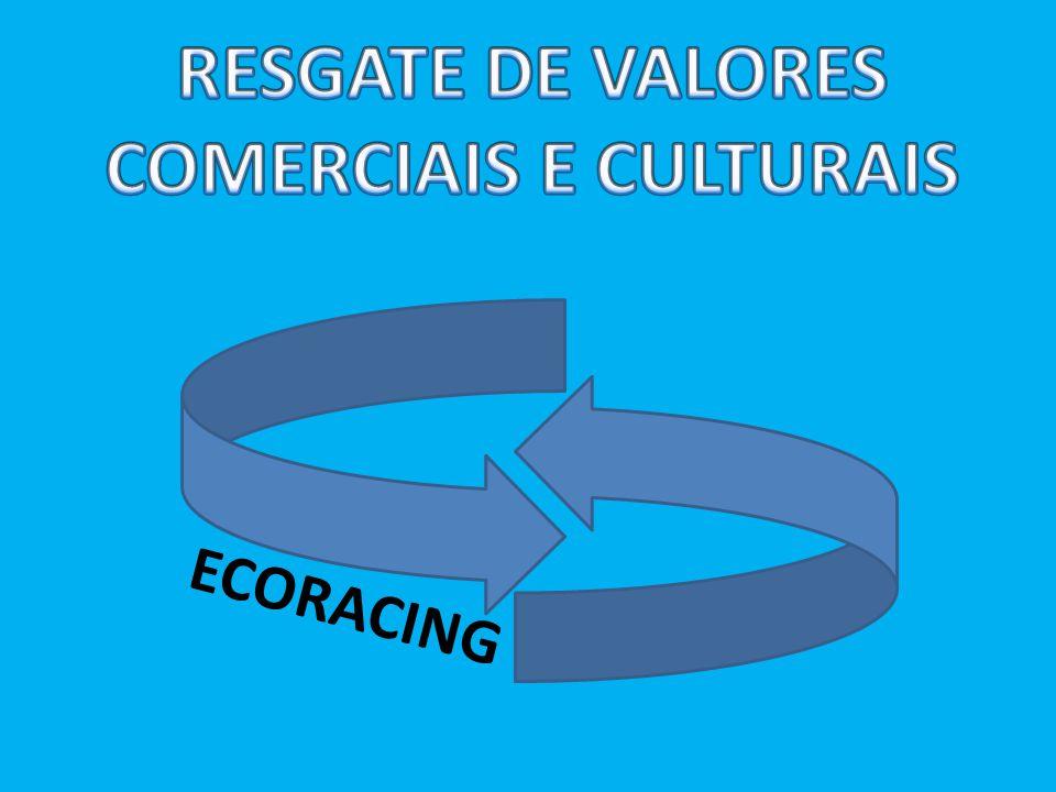 RESGATE DE VALORES COMERCIAIS E CULTURAIS