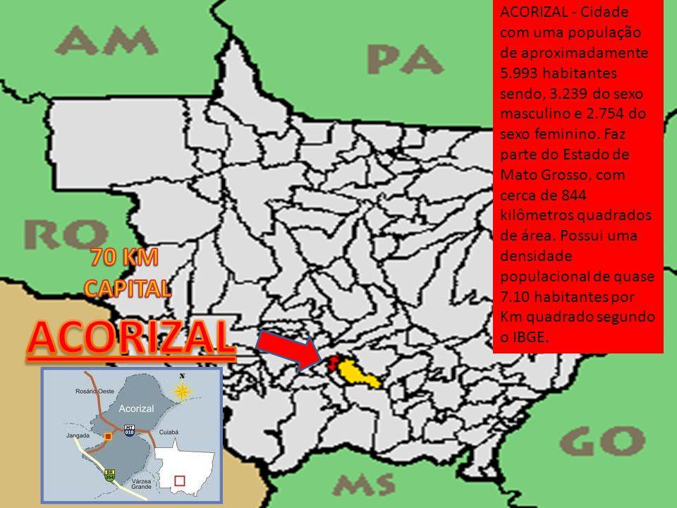 ACORIZAL - Cidade com uma população de aproximadamente 5