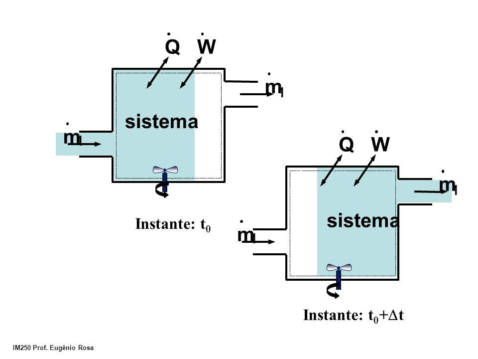 sistema Q W m 1 Instante: t0 Instante: t0+Dt
