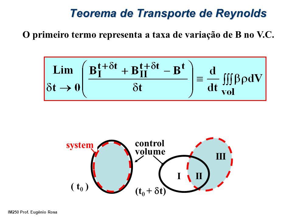 Teorema de Transporte de Reynolds